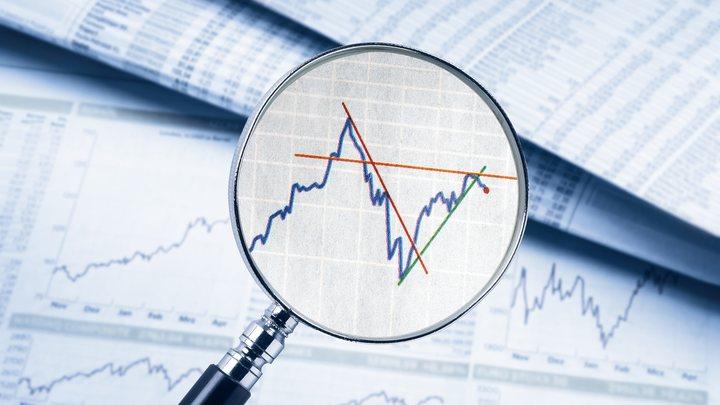 Динамика акций Лукойла